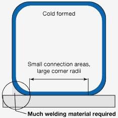 "Steel Rectangular Tubing 6/""x 2/"" x 1//4/"" x 72/"""